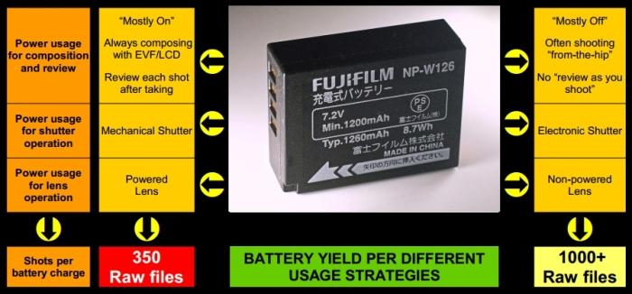 Battery-Yield-Chart