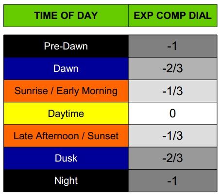 Exp-Comp-Chart