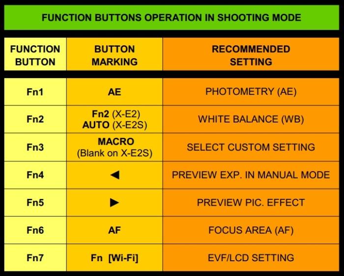 Func-Buttons-Chart