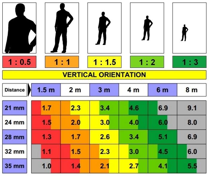 Lens-Scale-Chart-Horiz