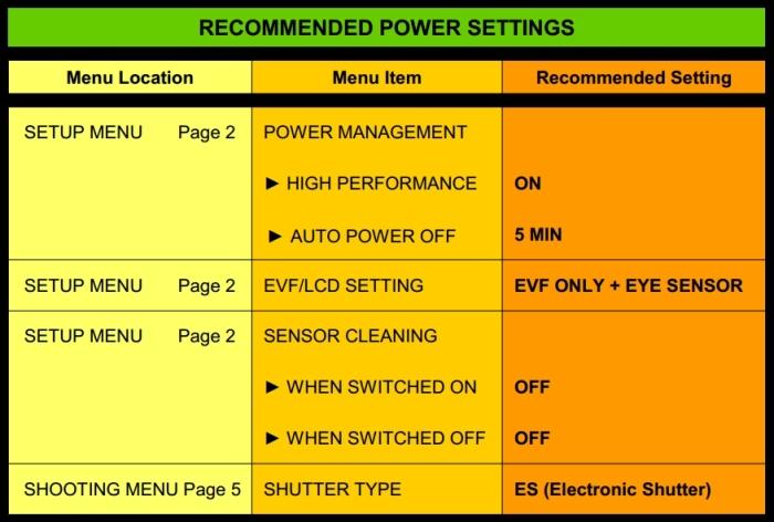 Power-Settings-Chart