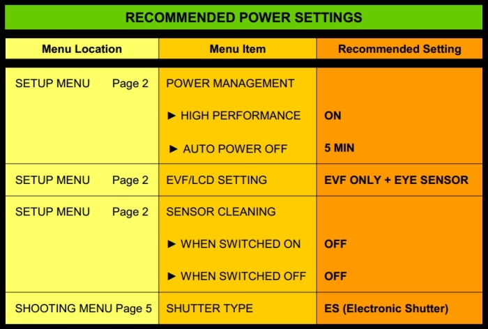 Power-Settings-Chart