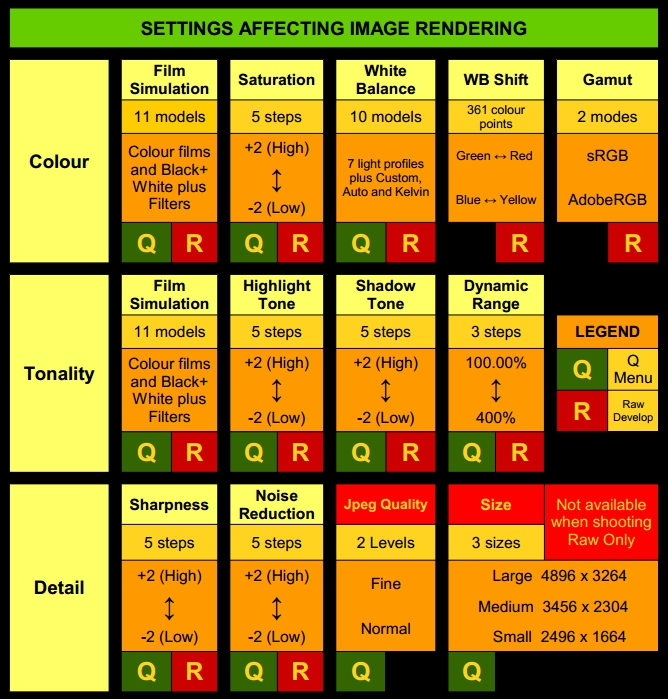 Rendering-Settings-Chart