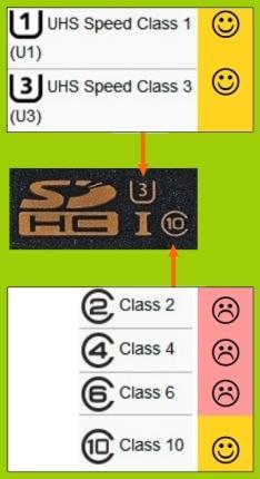 SD-Card-Speed