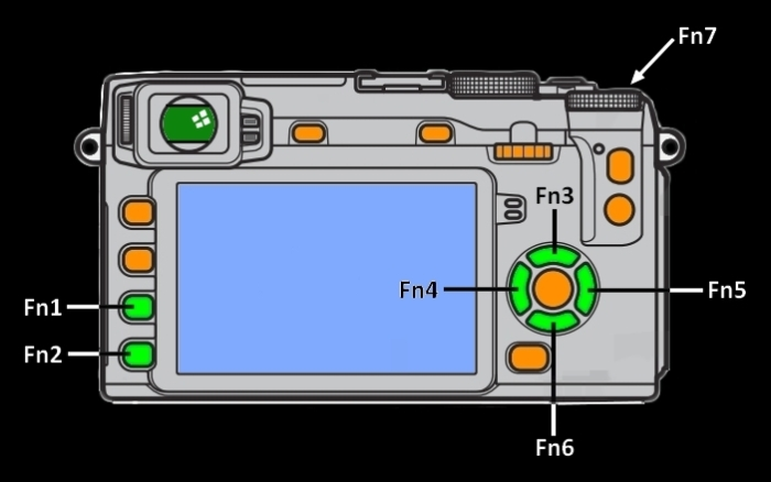 XE2-Function-Buttons-Diagram