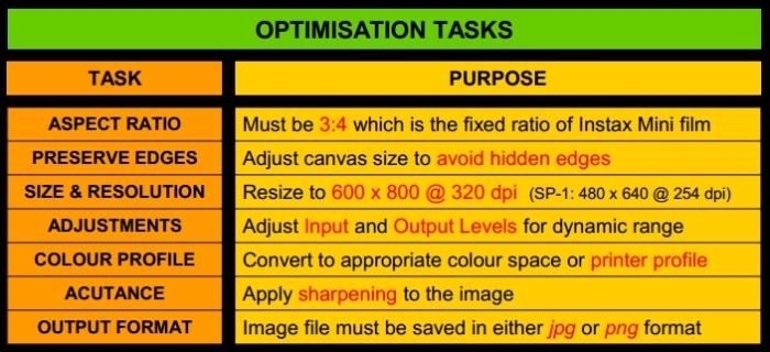 7-tasks