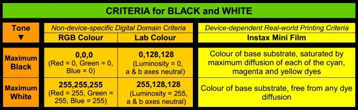 black-and-white-criteria