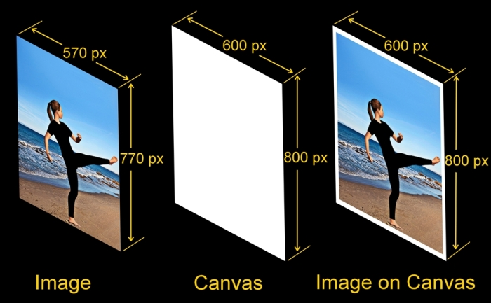 image-canvas-stack