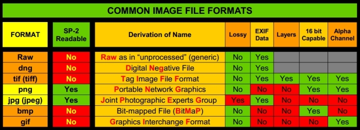 image-formats
