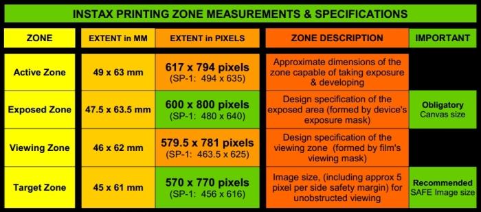 instax-zones