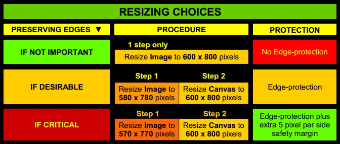 resizing-choices