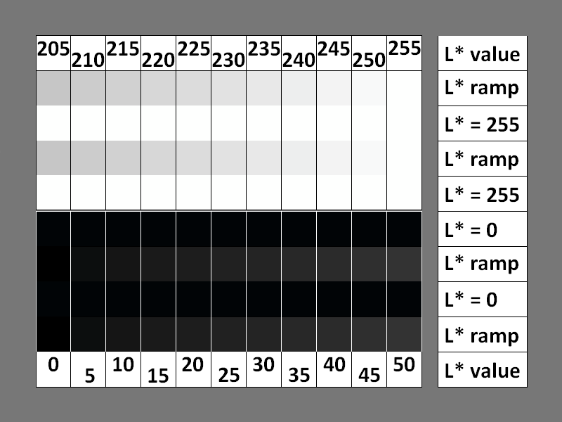 instax-output-levels-test-chart
