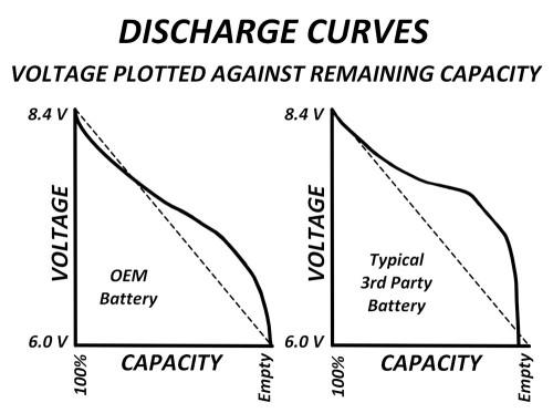 the great battery brawl  u2013 dom varney  u2013 photographics